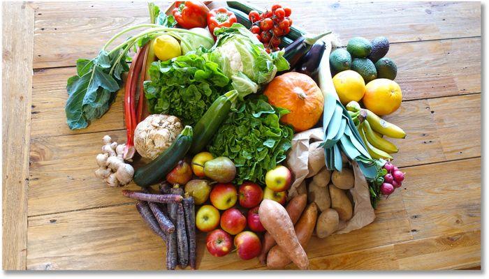 Die gesündeste Ernährung des 21. Jahrhunderts